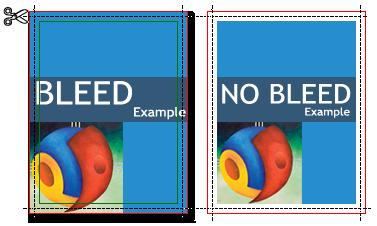 bleed vs. no bleed illustration