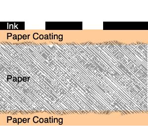coated paper printed, no coating finish